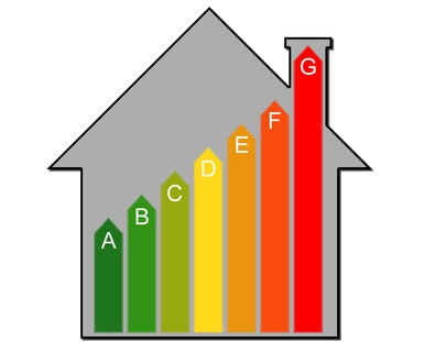 Energiepass / Energieausweis